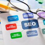 5 Good Habits to Rank Your Website Higher while Surfing – Guaranteed